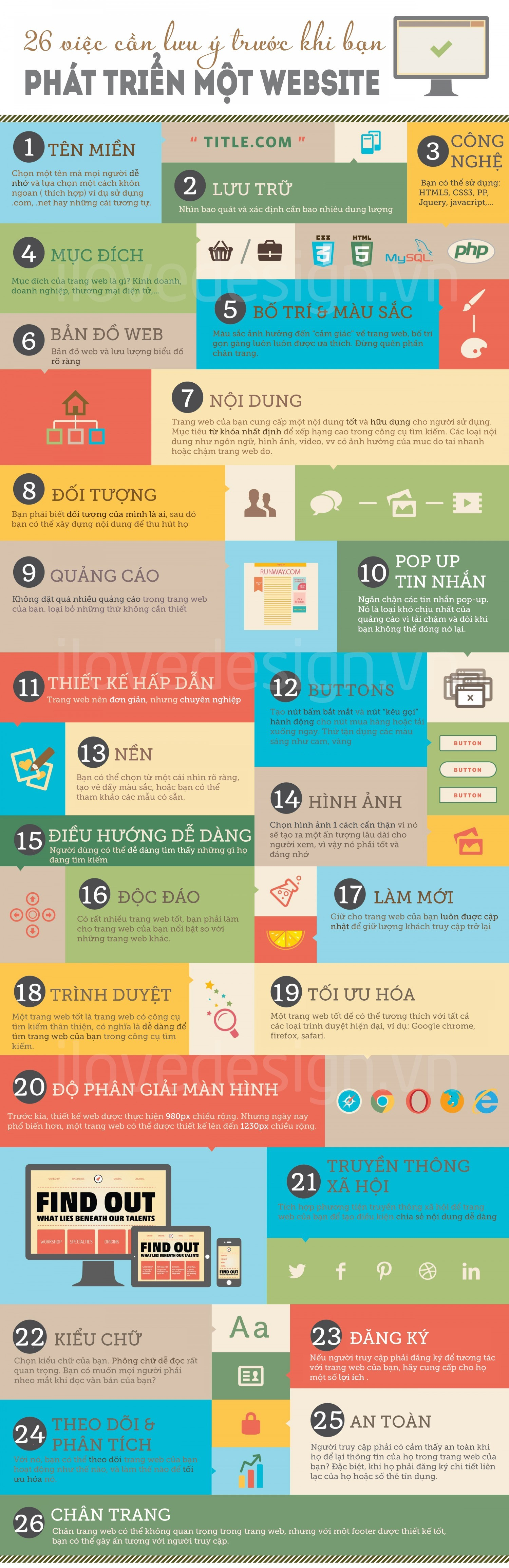 26-things-to-note-before-you-develop-a-website_vietsub-2